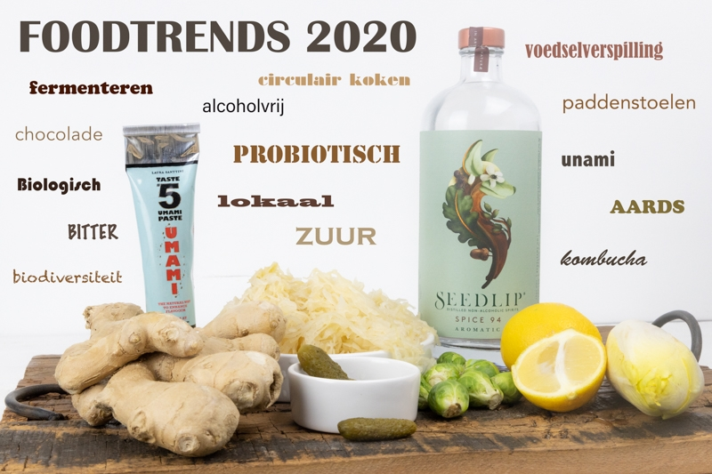 Foodtrends 2020