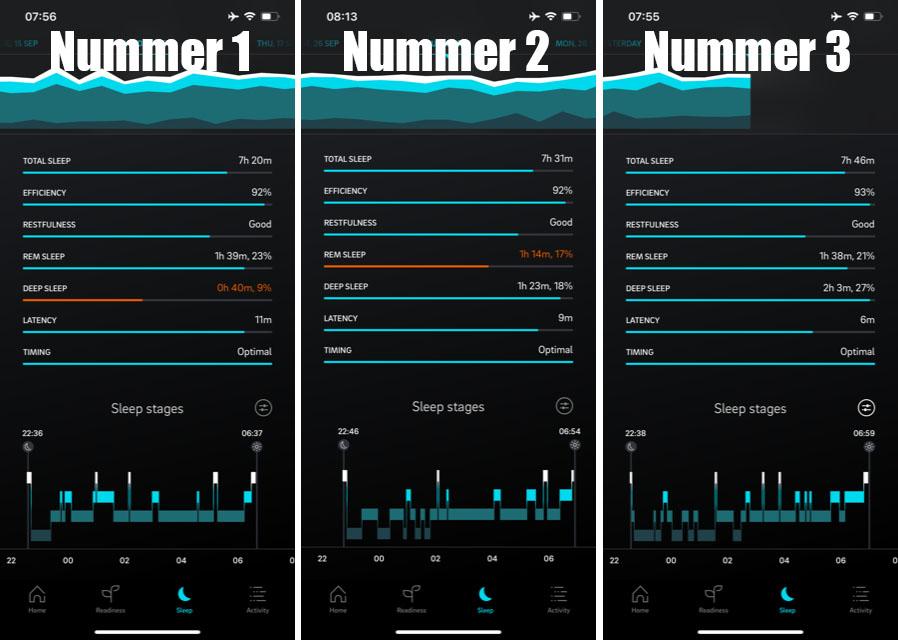 Vergelijking slaap ouraring